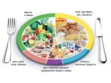 Гостиница Уют - иконка «питание» в Ухолово